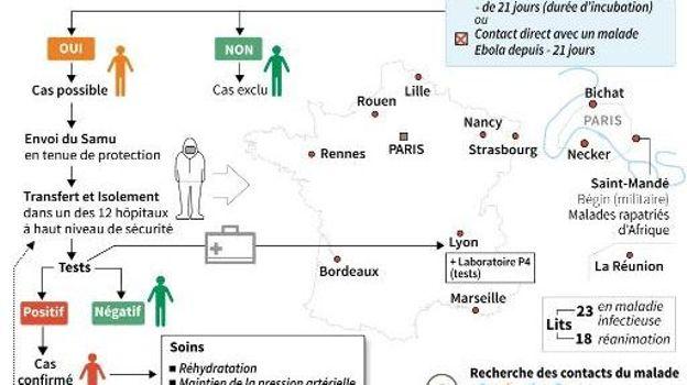 ebola premiers contr les de passagers en france roissy rtbf monde. Black Bedroom Furniture Sets. Home Design Ideas