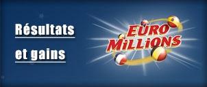Résultats de l'Euromillion